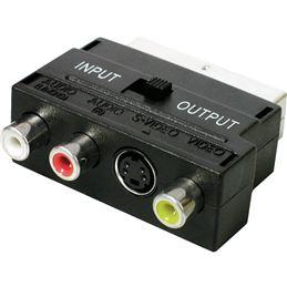 CON108 Adaptador Euro-M/3 RCA-H/Video-H - con108_v01_01